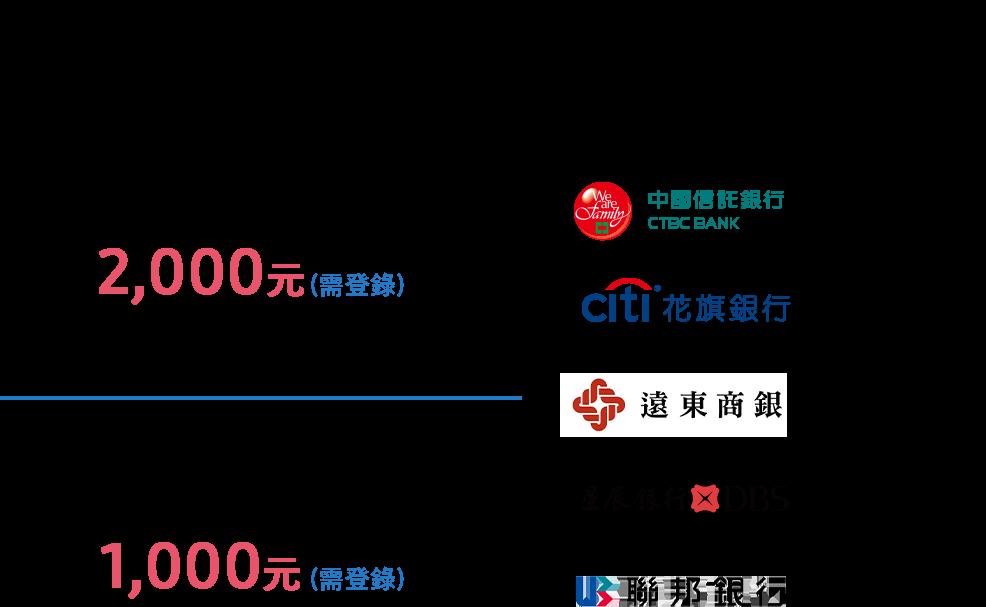 2021/08/26~2021/10/31,於指定三星智慧館或三星商城購買Galaxy Z Fold3/Flip3 5G旗艦系列手機,刷卡享分期優惠