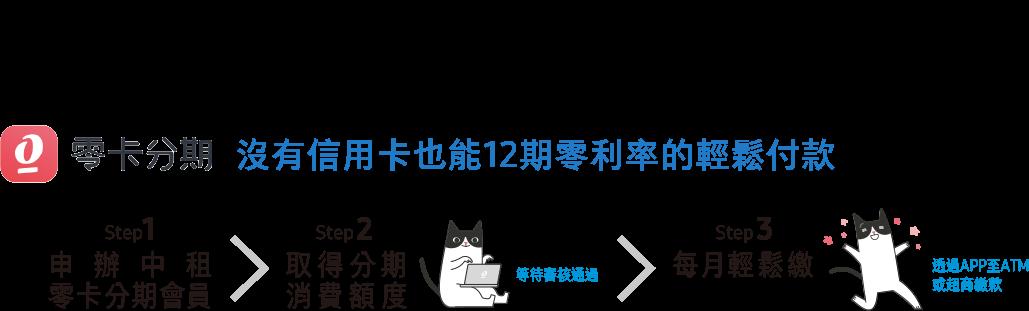 2021/08/26~2021/10/31,於指定通路購買 Galaxy Z Fold3 | Flip3 5G 旗艦系列手機即可享零卡分期 沒有信用卡也能12期零利率的輕鬆付款